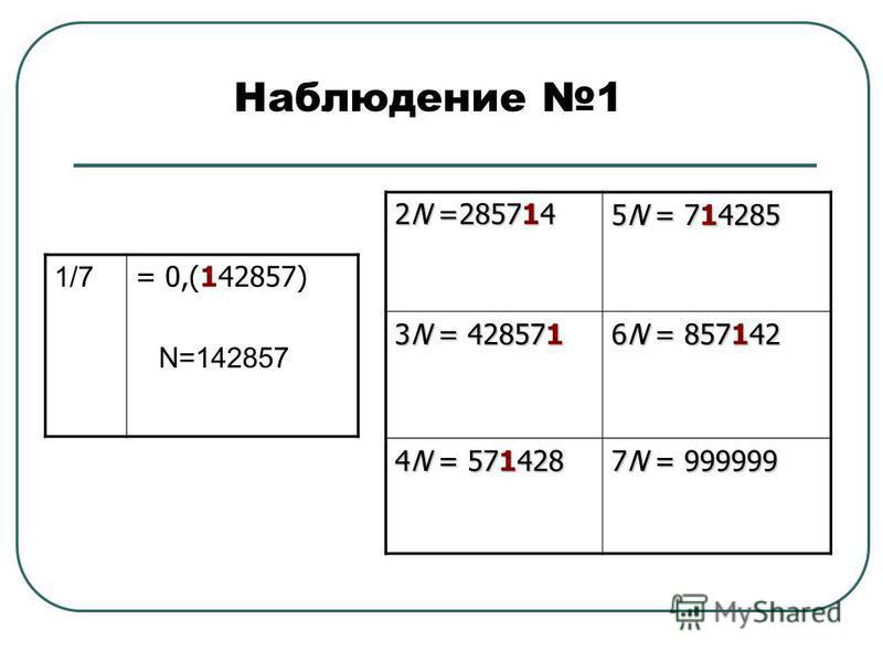 Наблюдение 1 1/7 = 0,(142857) N=142857 2N =285714 2N =285714 5N = 714285 3N = 428571 6N = 857142 4N = 571428 7N = 999999