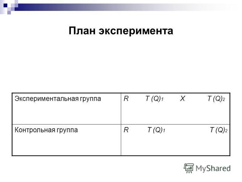 План эксперимента Экспериментальная группаR T (Q) 1 X T (Q) 2 Контрольная группаR T (Q) 1 T (Q) 2