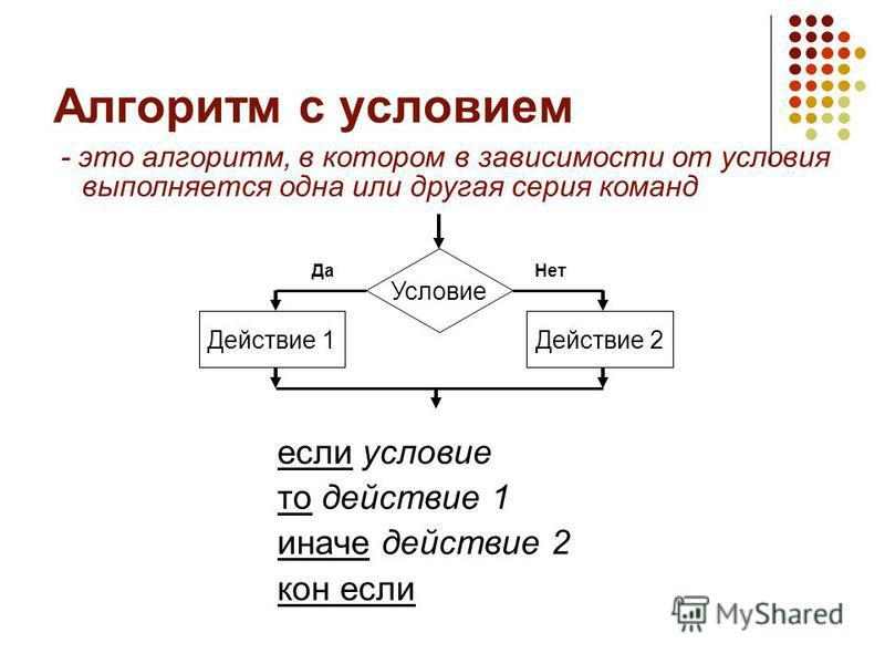 Алгоритм с условием - это алгоритм, в котором в зависимости от условия выполняется одна или другая серия команд Условие Действие 1 Да Действие 2 Нет если условие то действие 1 иначе действие 2 кон если