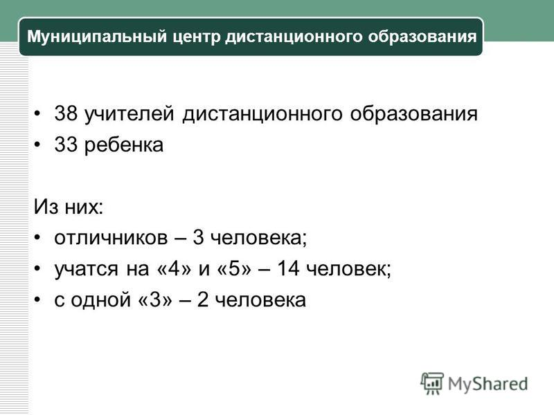 38 учителей дистанционного образования 33 ребенка Из них: отличников – 3 человека; учатся на «4» и «5» – 14 человек; с одной «3» – 2 человека Муниципальный центр дистанционного образования