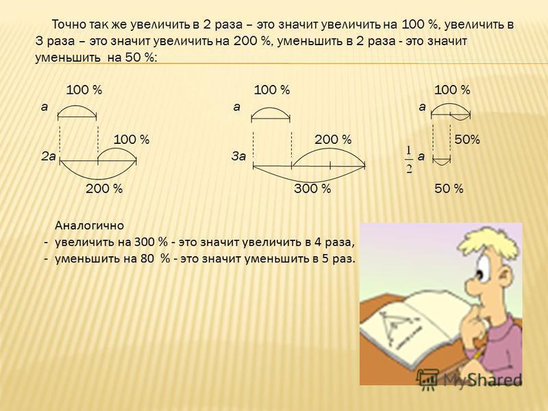 Точно так же увеличить в 2 раза – это значит увеличить на 100 %, увеличить в 3 раза – это значит увеличить на 200 %, уменьшить в 2 раза - это значит уменьшить на 50 %: 100 % 100 % 100 % a а а 100 % 200 % 50% 2а 3а а 200 % 300 % 50 % Аналогично -увели