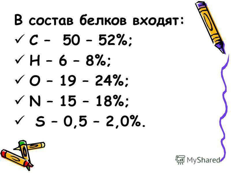 В состав белков входят: С – 50 – 52%; Н – 6 – 8%; О – 19 – 24%; N – 15 – 18%; S – 0,5 – 2,0%.