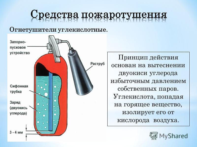 Огнетушители углекислотные. Принцип действия основан на вытеснении двуокиси углерода избыточным давлением собственных паров. Углекислота, попадая на горящее вещество, изолирует его от кислорода воздуха.