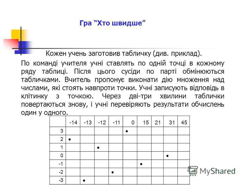 Гра Хто швидше Кожен учень заготовив табличку (див. приклад). По команді учителя учні ставлять по одній точці в кожному ряду таблиці. Після цього сусіди по парті обмінюються табличками. Вчитель пропонує виконати дію множення над числами, які стоять н