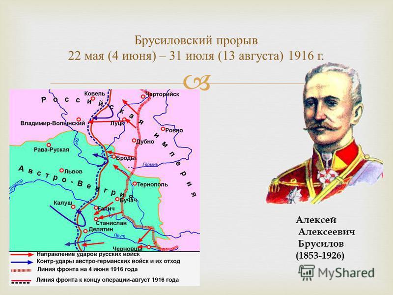 Брусиловский прорыв 22 мая (4 июня ) – 31 июля (13 августа ) 1916 г. Алексей Алексеевич Брусилов (1853-1926)