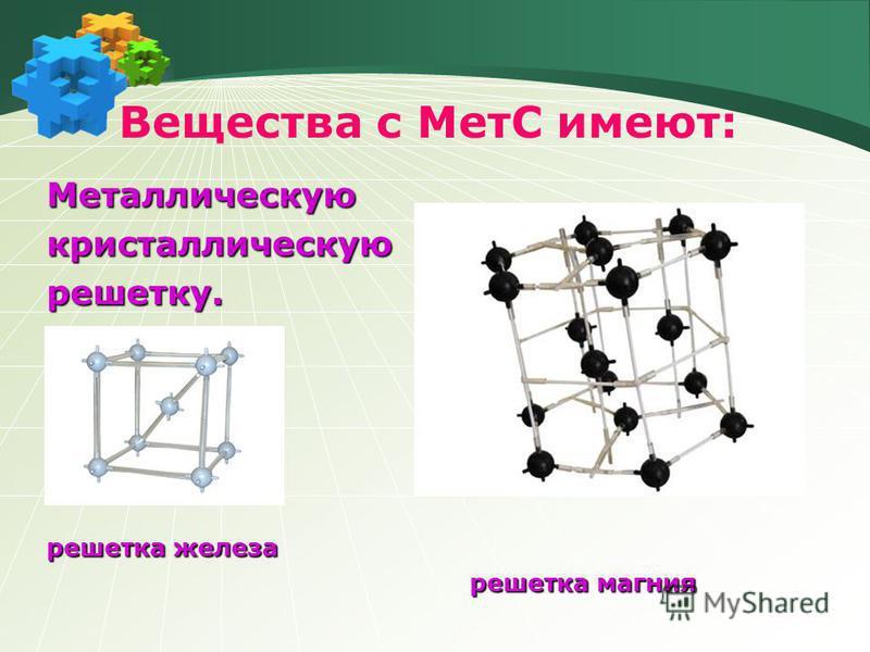 Вещества с МетС имеют: Металлическуюкристаллическуюрешетку. решетка железа решетка магния решетка магния