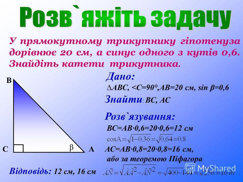 У прямокутному трикутнику гіпотенуза дорівнює 20 см, а синус одного з кутів 0,6. Знайдіть катети трикутника. Дано: АВС, <С=90°,АВ=20 см, sin β=0,6 Знайти : ВС, АС Розв`язування: ВС=АВ·0,6=20·0,6=12 см АС=АВ·0,8=20·0,8=16 см, або за теоремою Піфагора