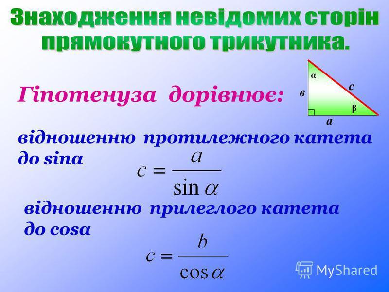 Гіпотенуза дорівнює: відношенню протилежного катета до sinα відношенню прилеглого катета до cosα а в с α β