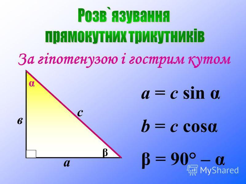 а = c sin α b = c cosα β = 90° – α За гіпотенузою і гострим кутом а с β в α