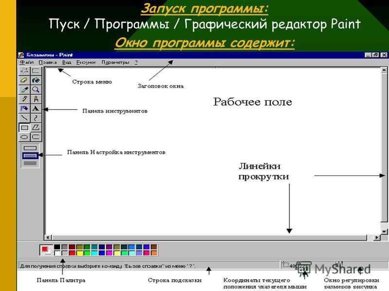Запуск программы: Пуск / Программы / Графический редактор Pаint Окно программы содержит: