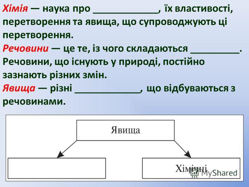 Хімія наука про ____________, їх властивості, перетворення та явища, що супроводжують ці перетворення. Речовини це те, із чого складаються _________. Речовини, що існують у природі, постійно зазнають різних змін. Явища різні ____________, що відбуваю