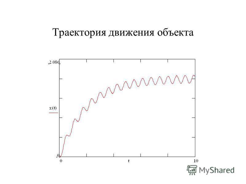 Траектория движения объекта