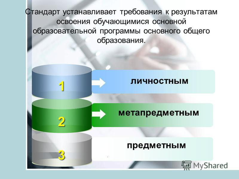 Стандарт устанавливает требования к результатам освоения обучающимися основной образовательной программы основного общего образования. 11 личностным 2 3 3 метапредметным предметным.