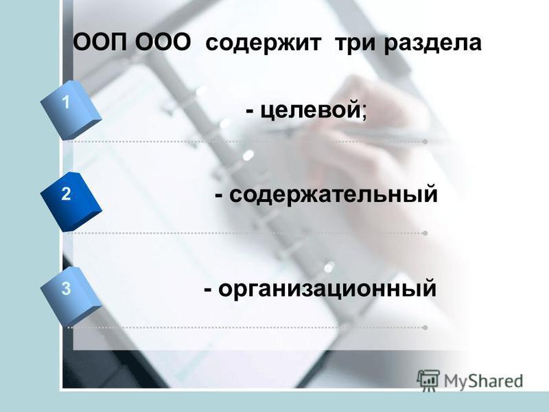 ООП ООО содержит три раздела - целевой; 1 2 - организационный 3 - содержательный