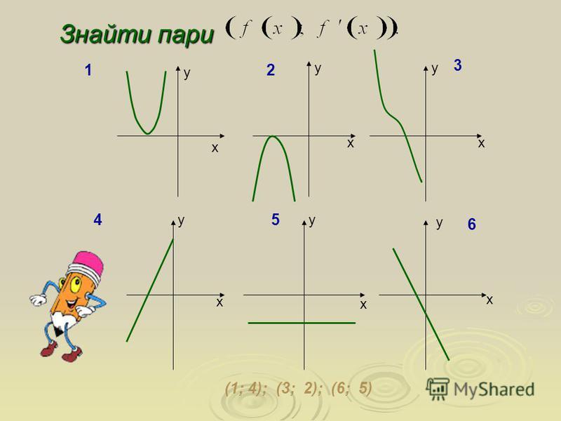 Знайти пари x xx yy y x x x yy y 12 3 45 6 (1; 4); (3; 2); (6; 5)