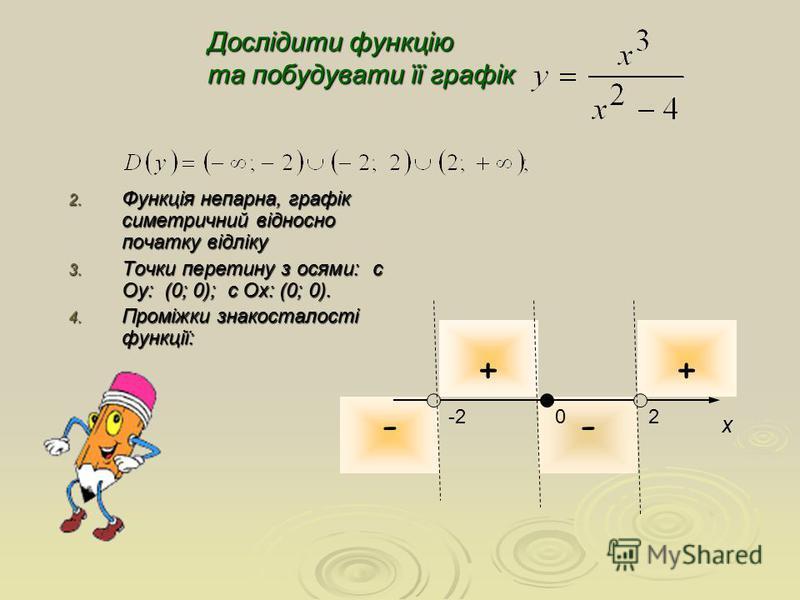 Дослідити функцію та побудувати її графік 2. Функція непарна, графік симетричний відносно початку відліку 3. Точки перетину з осями: с Оу: (0; 0); с Ох: (0; 0). 4. Проміжки знакосталості функції: ++ -- -220 х