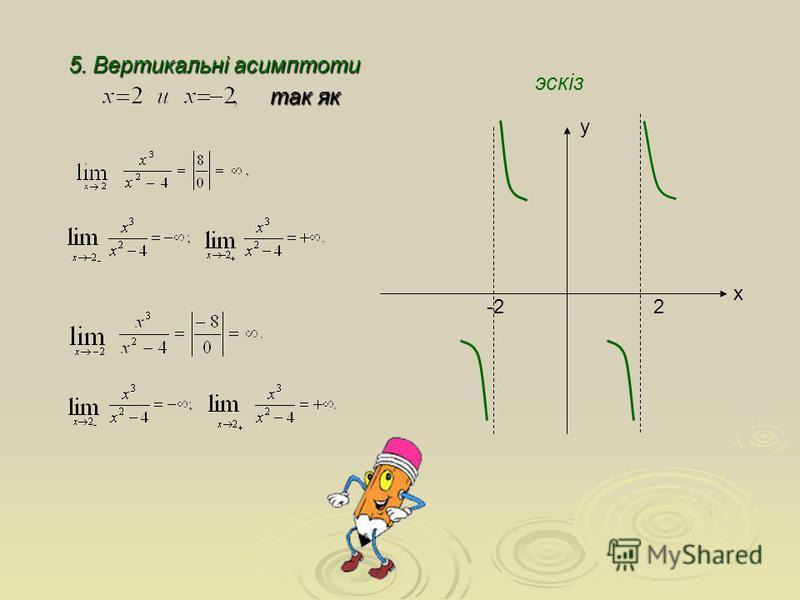 5. Вертикальні асимптоти так як так як y x -22 эскіз