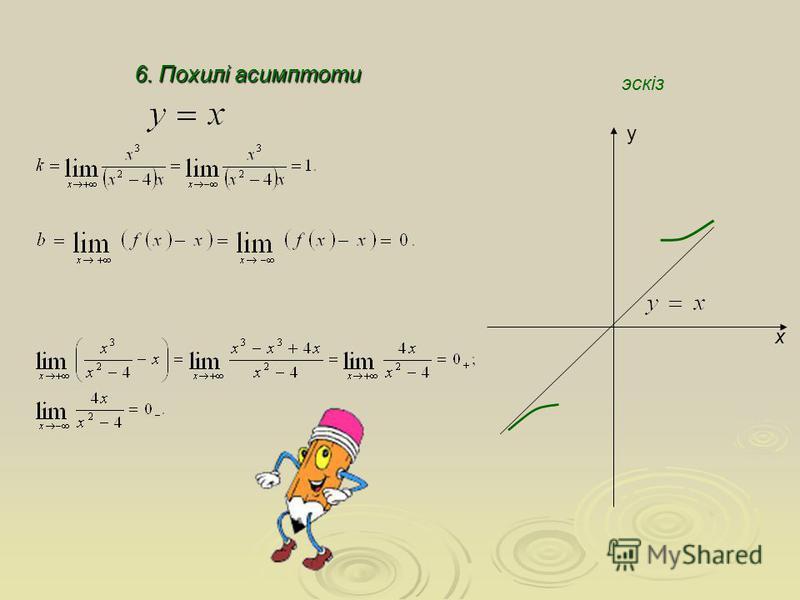 6. Похилі асимптоти x y эскіз