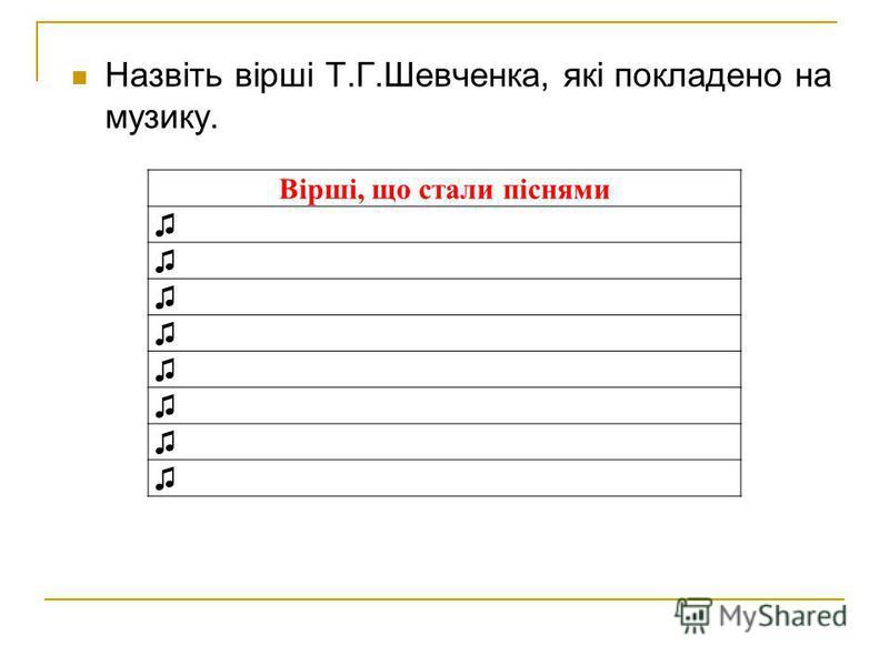 Назвіть вірші Т.Г.Шевченка, які покладено на музику. Вірші, що стали піснями