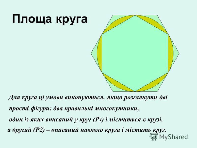 Площа круга Для круга ці умови виконуються, якщо розглянути дві прості фігури: два правильні многокутники, один із яких вписаний у круг (Р 1 ) і міститься в крузі, а другий (Р2) – описаний навколо круга і містить круг.