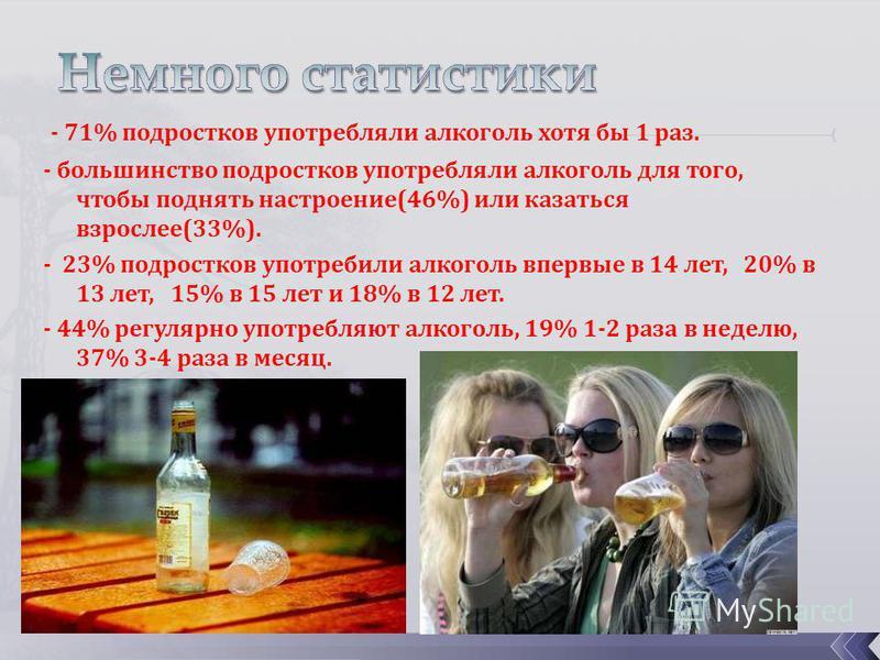 - 71% подростков употребляли алкоголь хотя бы 1 раз. - большинство подростков употребляли алкоголь для того, чтобы поднять настроение(46%) или казаться взрослее(33%). - 23% подростков употребили алкоголь впервые в 14 лет, 20% в 13 лет, 15% в 15 лет и