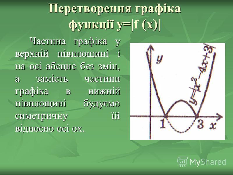 Перетворення графіка функції y=| (x)| Перетворення графіка функції y=| f (x)| Частина графіка у верхній півплощині і на осі абсцис без змін, а замість частини графіка в нижній півплощині будуємо симетричну їй відносно осі ох.