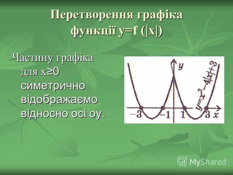 Перетворення графіка функції y= ( x|) Перетворення графіка функції y= f ( x|) Частину графіка для х 0 симетрично відображаємо відносно осі оу.