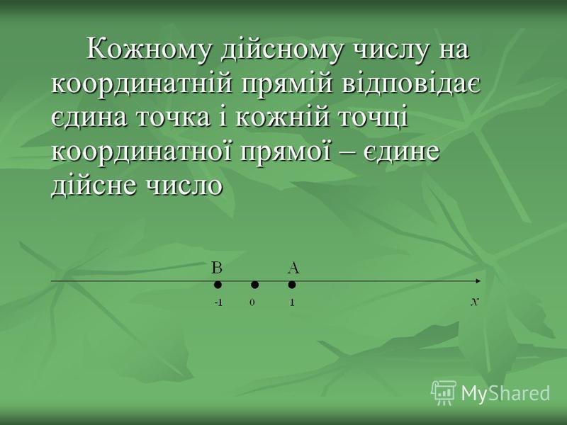 Кожному дійсному числу на координатній прямій відповідає єдина точка і кожній точці координатної прямої – єдине дійсне число