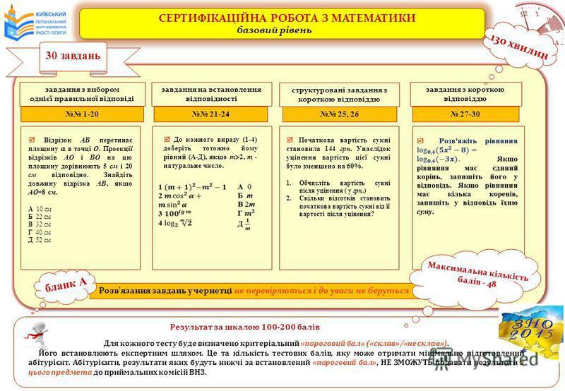 СЕРТИФІКАЦІЙНА РОБОТА З МАТЕМАТИКИ базовий рівень завдання з вибором однієї правильної відповіді завдання на встановлення відповідності завдання з короткою відповіддю 1-20 21-24 27-30 Відрізок АВ перетинає площину в точці О. Проекції відрізків АО і В