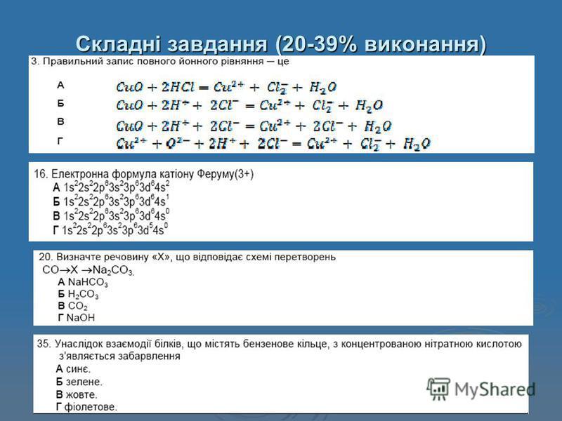 Складні завдання (20-39% виконання)