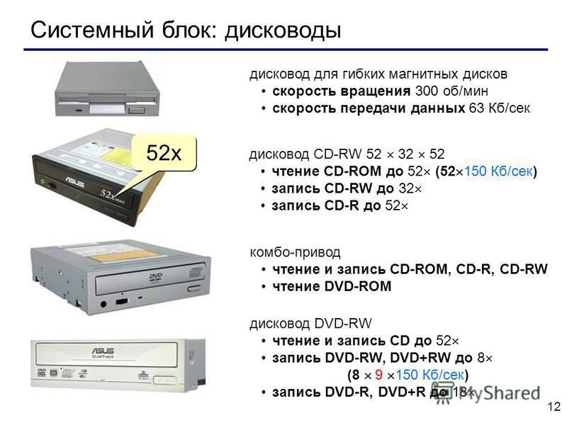 12 Системный блок: дисководы дисковод для гибких магнитных дисков скорость вращения 300 об/мин скорость передачи данных 63 Кб/сек дисковод CD-RW 52 32 52 чтение CD-ROM до 52 (52 150 Кб/сек) запись CD-RW до 32 запись CD-R до 52 52x комбо-привод чтение