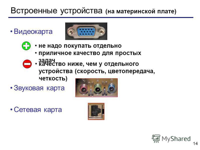 14 Встроенные устройства (на материнской плате) Видеокарта Звуковая карта Сетевая карта не надо покупать отдельно приличное качество для простых задач качество ниже, чем у отдельного устройства (скорость, цветопередача, четкость)