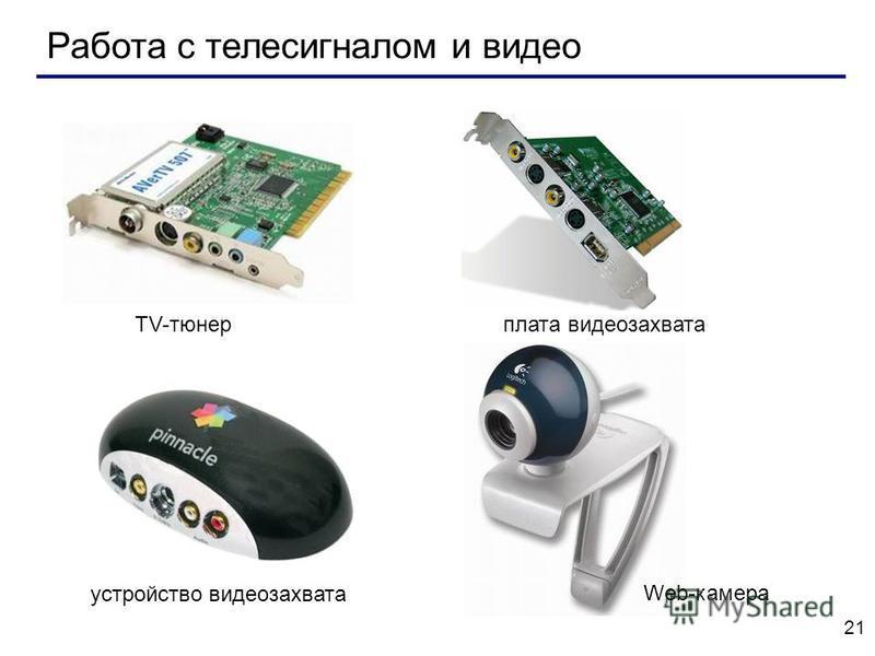 21 Работа с телесигналом и видео TV-тюнер плата видеозахвата устройство видеозахвата Web-камера