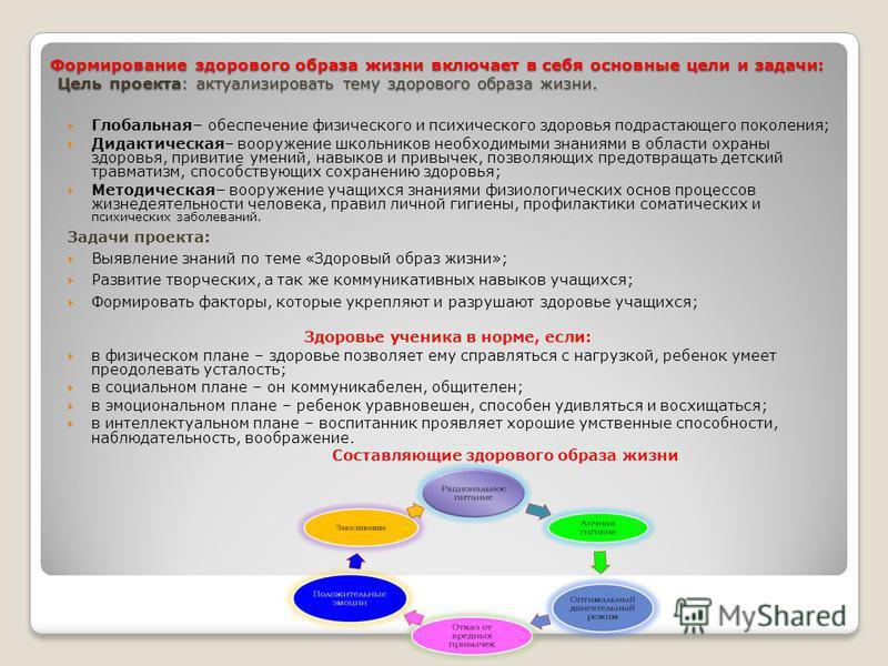 2 Формирование здорового образа жизни включает в себя основные цели и  задачи  Цель проекта  актуализировать тему ... 97032ad0ef3