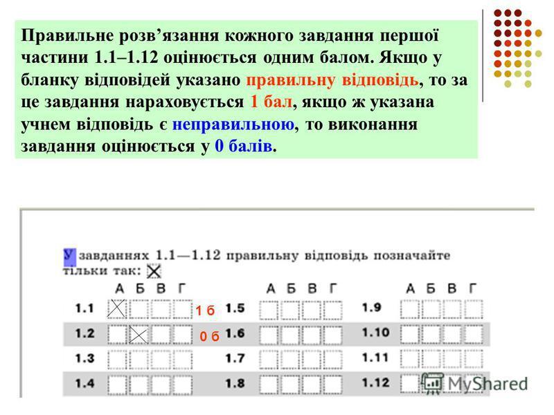 1 б Правильне розвязання кожного завдання першої частини 1.1–1.12 оцінюється одним балом. Якщо у бланку відповідей указано правильну відповідь, то за це завдання нараховується 1 бал, якщо ж указана учнем відповідь є неправильною, то виконання завданн