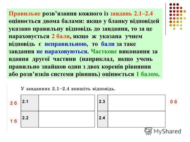 Правильне розвязання кожного із завдань 2.1–2.4 оцінюється двома балами: якщо у бланку відповідей указано правильну відповідь до завдання, то за це нараховується 2 бали, якщо ж указана учнем відповідь є неправильною, то бали за таке завдання не нарах