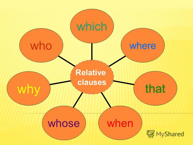 Relative clauses whichwherethatwhenwhosewhywho