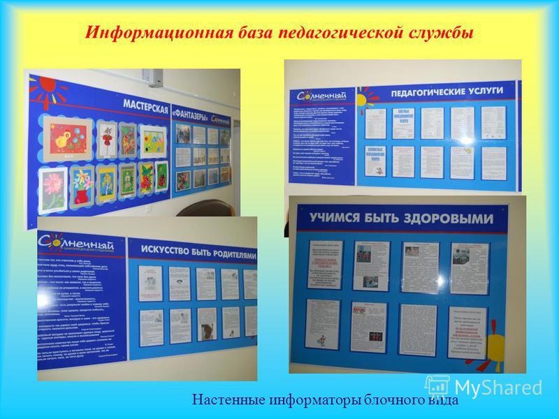 Информационная база педагогической службы Настенные информаторы блочного вида