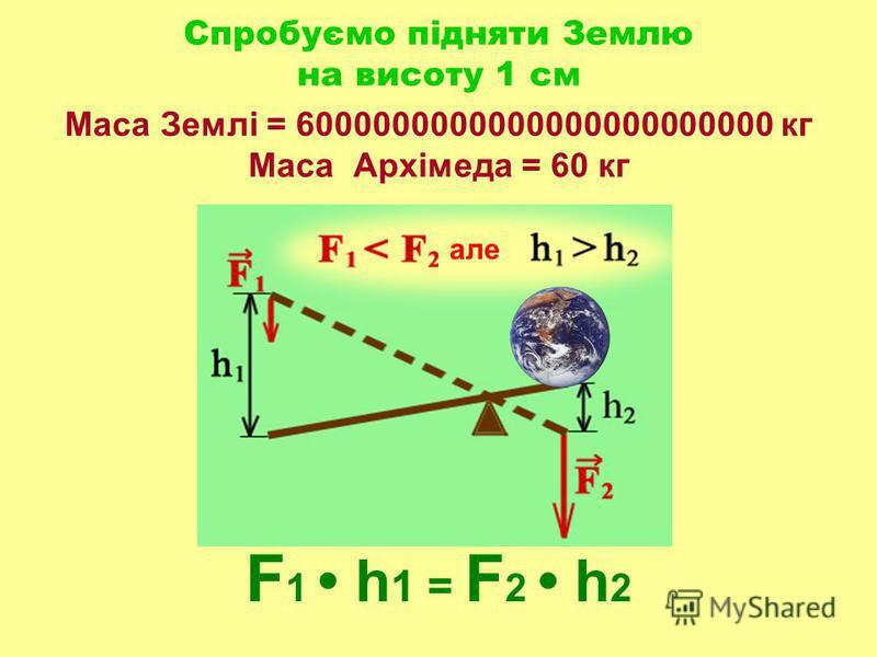 Спробуємо підняти Землю на висоту 1 см Маса Землі = 6000000000000000000000000 кг Маса Архімеда = 60 кг але F 1 h 1 = F 2 h 2
