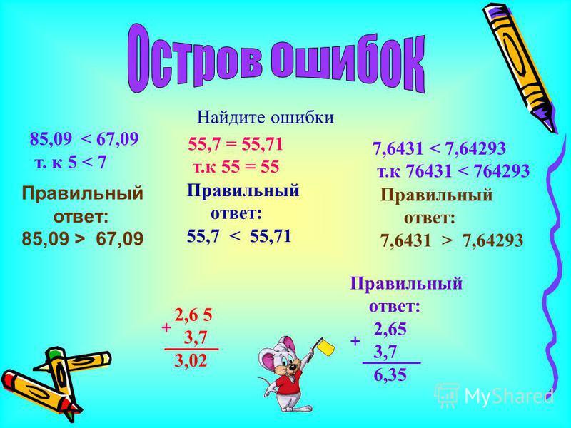Найдите ошибки 85,09 < 67,09 т. к 5 < 7 55,7 = 55,71 т.к 55 = 55 7,6431 < 7,64293 т.к 76431 < 764293 Правильный ответ: 85,09 > 67,09 Правильный ответ: 55,7 < 55,71 Правильный ответ: 7,6431 > 7,64293 2,6 5 3,7 3,02 + Правильный ответ: 2,65 3,7 6,35 +