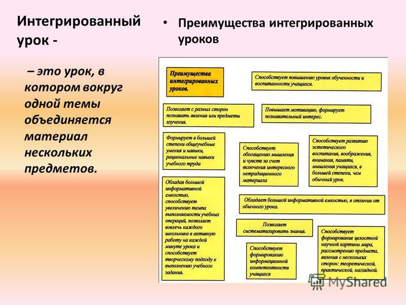 Интегрированный урок - Преимущества интегрированных уроков – это урок, в котором вокруг одной темы объединяется материал нескольких предметов.