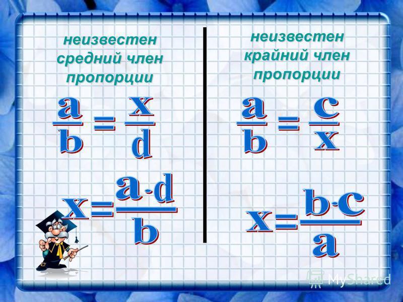 Проверить верность пропорции можно двумя способами: 1) используя определение; 2) используя основное свойство.