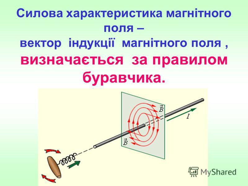 Провідники із струмами одного напрямку притягуються. Провідники із струмами різних напрямків відштовхуються.