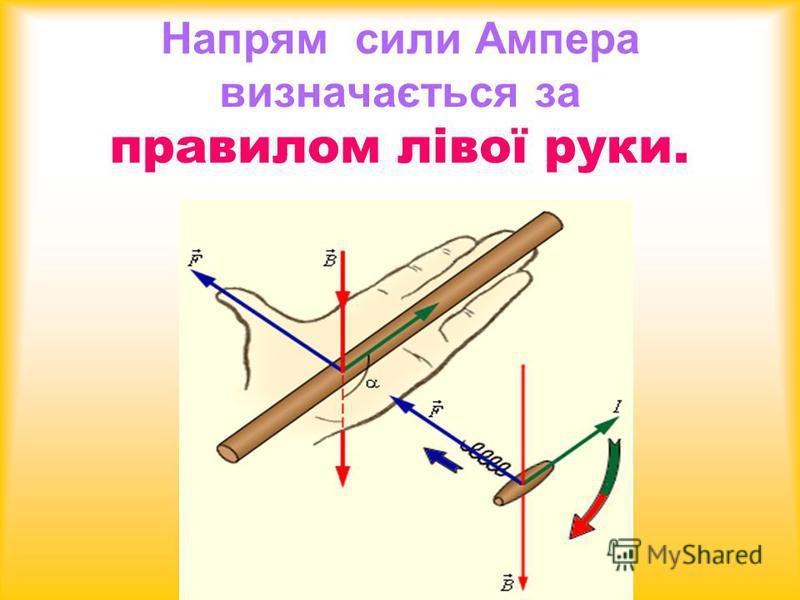 Сила Ампера, яка діє на провідник зі струмом в магнітному полі, прямо пропорційна силі струму I, довжині провідника L, синусу кута між напрямами струму та силових ліній індукції магнітного поля В.