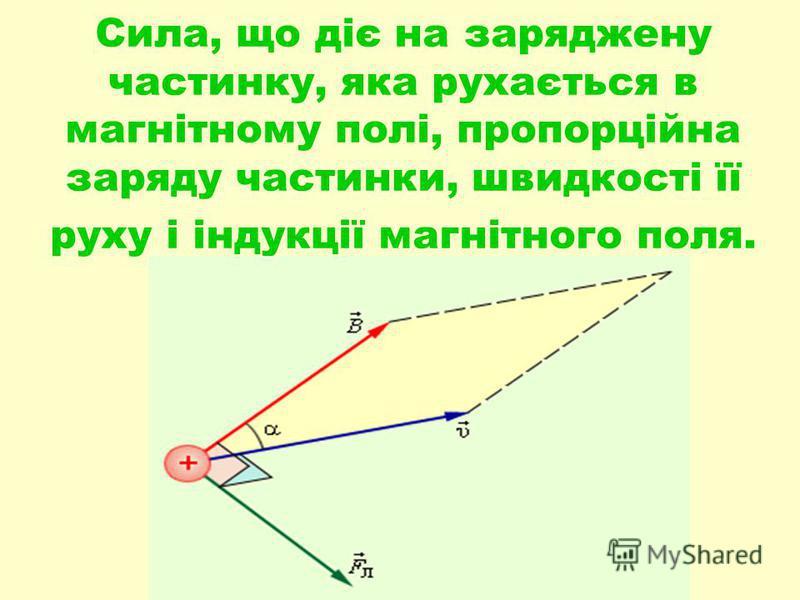Напрям сили Ампера визначається за правилом лівої руки.