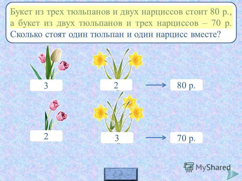 Букет из трех тюльпанов и двух нарциссов стоит 80 р., а букет из двух тюльпанов и трех нарциссов – 70 р. Сколько стоят один тюльпан и один нарцисс вместе? ? 70 р. 2 3 80 р. 3 2