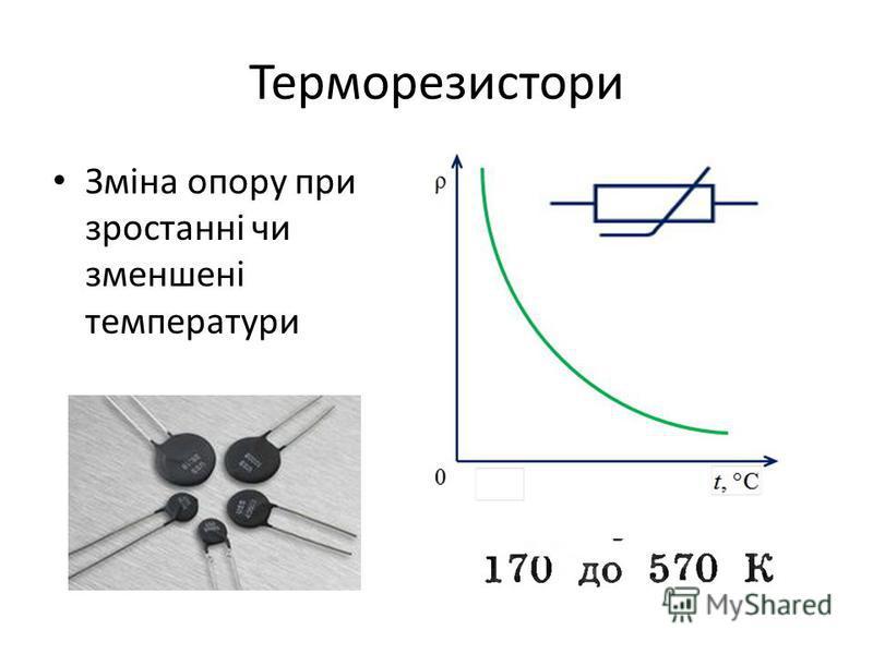 Терморезистори Зміна опору при зростанні чи зменшені температури