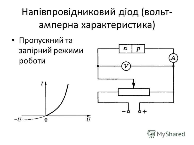 Напівпровідниковий діод (вольт- амперна характеристика) Пропускний та запірний режими роботи