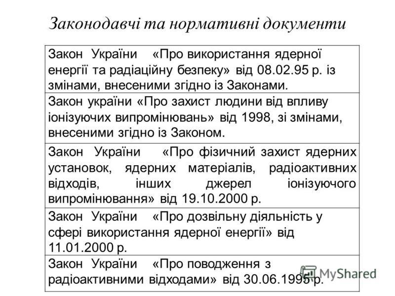 Законодавчі та нормативні документи Закон України «Про використання ядерної енергії та радіаційну безпеку» від 08.02.95 р. із змінами, внесеними згідно із Законами. Закон україни «Про захист людини від впливу іонізуючих випромінювань» від 1998, зі зм