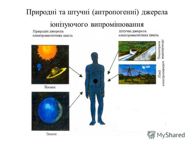 Природні та штучні (антропогенні) джерела іонізуючого випромінювання